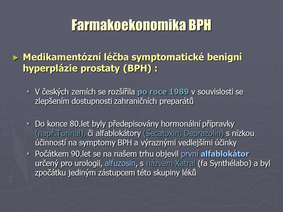 Farmakoekonomika BPH ► Medikamentózní léčba symptomatické benigní hyperplázie prostaty (BPH) :  V českých zemích se rozšířila po roce 1989 v souvislosti se zlepšením dostupnosti zahraničních preparátů  Do konce 80.let byly předepisovány hormonální přípravky (např.Turinal), či alfablokátory (Secatoxin, Deprazolin) s nízkou účinností na symptomy BPH a výraznými vedlejšími účinky  Počátkem 90.let se na našem trhu objevil první alfablokátor určený pro urologii, alfuzosin, s názvem Xatral (fa Synthélabo) a byl zpočátku jediným zástupcem této skupiny léků