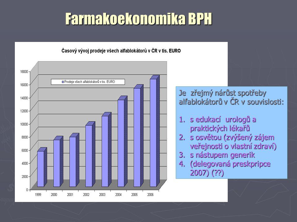 Farmakoekonomika BPH Je zřejmý nárůst spotřeby alfablokátorů v ČR v souvislosti: 1.s edukací urologů a praktických lékařů 2.s osvětou (zvýšený zájem veřejnosti o vlastní zdraví) 3.s nástupem generik 4.(delegovaná preskpripce 2007) (??)