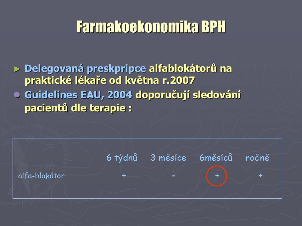 Farmakoekonomika BPH ► Delegovaná preskpripce alfablokátorů na praktické lékaře od května r.2007 Guidelines EAU, 2004 doporučují sledování pacientů dle terapie : Guidelines EAU, 2004 doporučují sledování pacientů dle terapie : 6 týdnů 3 měsíce 6měsíců ročně alfa-blokátor + - + +