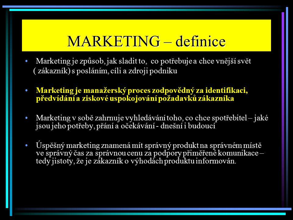 MARKETING – definice Marketing je způsob, jak sladit to, co potřebuje a chce vnější svět ( zákazník) s posláním, cíli a zdroji podniku Marketing je manažerský proces zodpovědný za identifikaci, předvídání a ziskové uspokojování požadavků zákazníka Marketing v sobě zahrnuje vyhledávání toho, co chce spotřebitel – jaké jsou jeho potřeby, přání a očekávání - dnešní i budoucí Úspěšný marketing znamená mít správný produkt na správném místě ve správný čas za správnou cenu za podpory přiměřené komunikace – tedy jistoty, že je zákazník o výhodách produktu informován.
