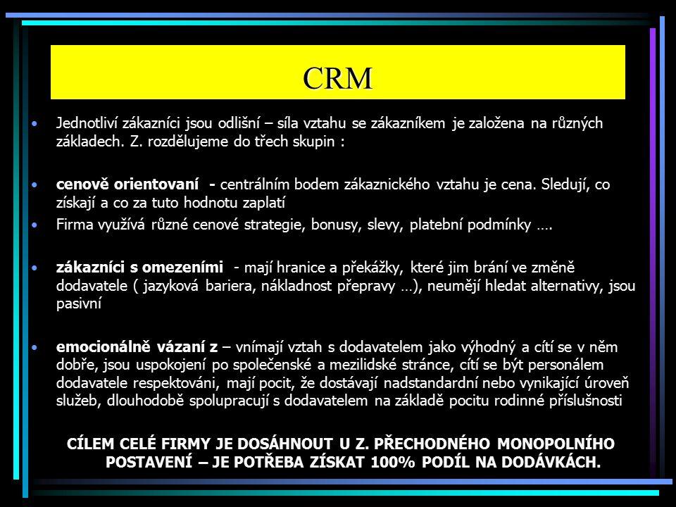 CRM Jednotliví zákazníci jsou odlišní – síla vztahu se zákazníkem je založena na různých základech.