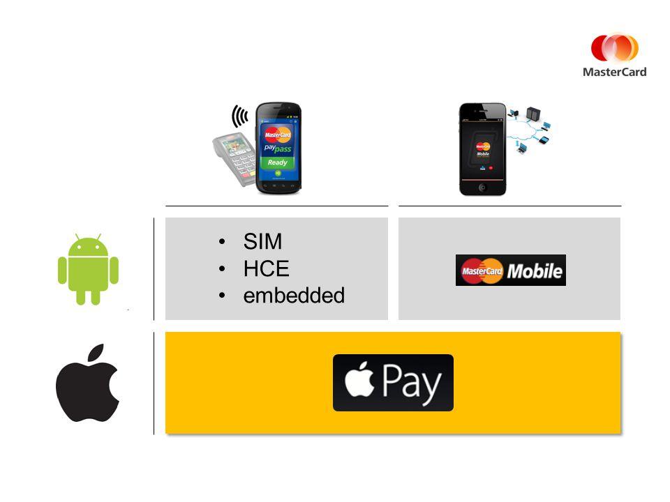SIM HCE embedded