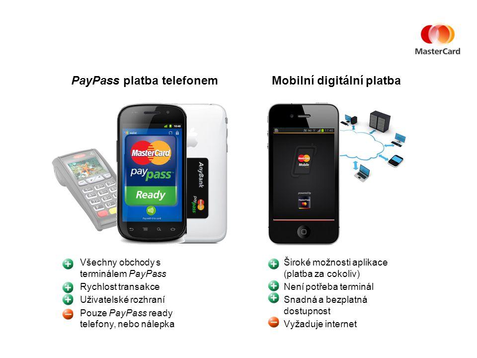 PayPass platba telefonemMobilní digitální platba Všechny obchody s terminálem PayPass Rychlost transakce Uživatelské rozhraní Pouze PayPass ready telefony, nebo nálepka Široké možnosti aplikace (platba za cokoliv) Není potřeba terminál Snadná a bezplatná dostupnost Vyžaduje internet