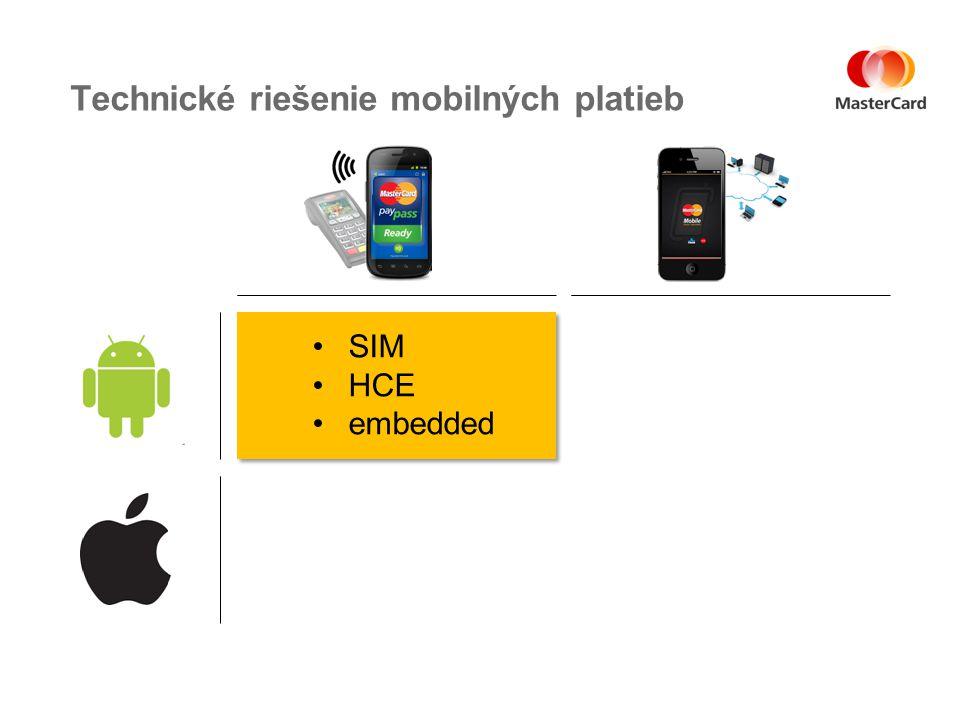 Technické riešenie mobilných platieb SIM HCE embedded