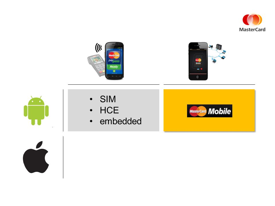 Možnosti plateb (zatím…) 1.eCommerce (eShops, Transport, Parking…) 2.