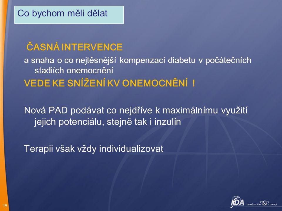 19 ČASNÁ INTERVENCE a snaha o co nejtěsnější kompenzaci diabetu v počátečních stadiích onemocnění VEDE KE SNÍŽENÍ KV ONEMOCNĚNÍ ! Nová PAD podávat co