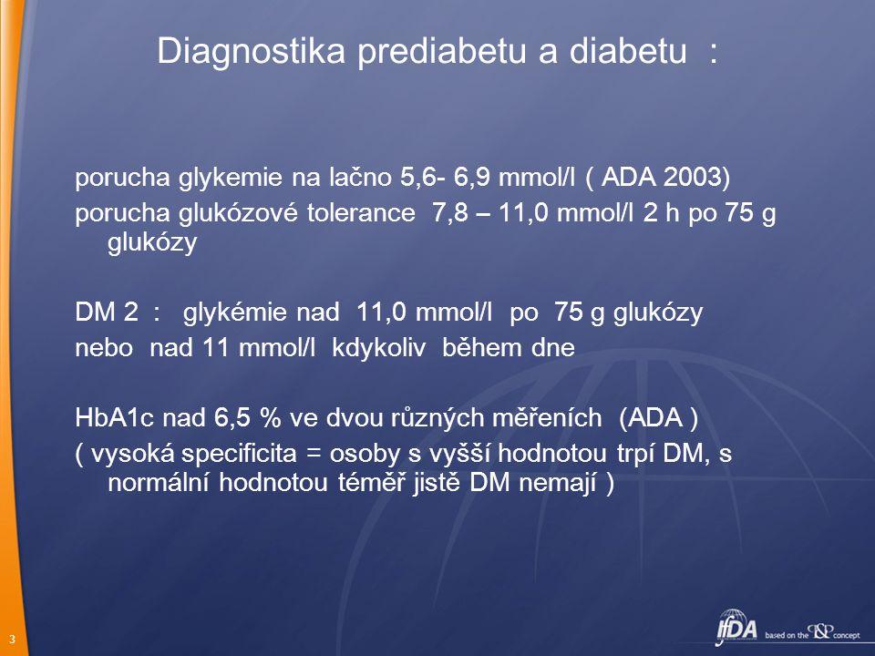 3 Diagnostika prediabetu a diabetu : porucha glykemie na lačno 5,6- 6,9 mmol/l ( ADA 2003) porucha glukózové tolerance 7,8 – 11,0 mmol/l 2 h po 75 g g