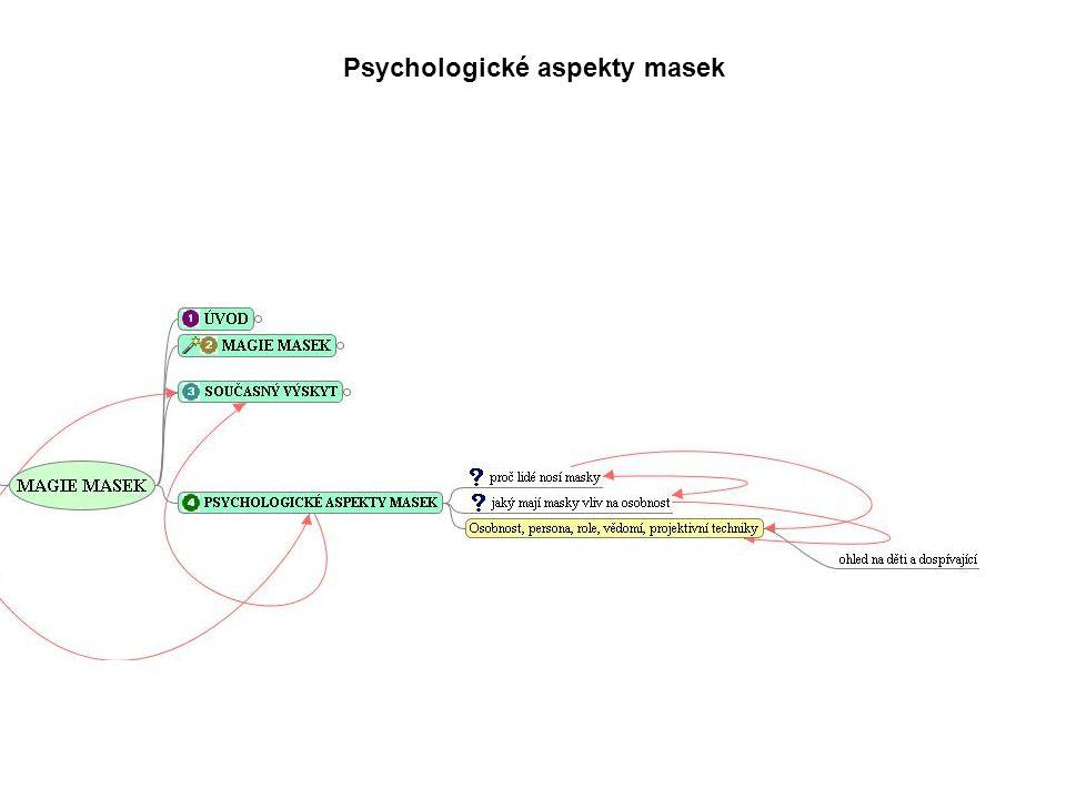 Psychologické aspekty masek