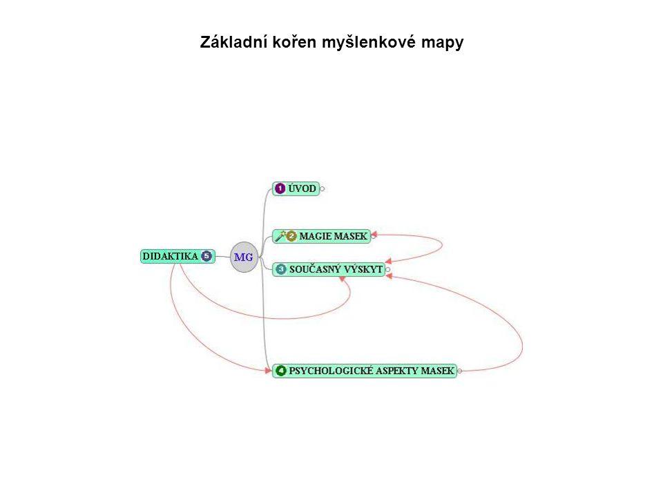 Základní kořen myšlenkové mapy