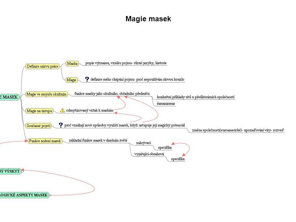 Jak vypadalo spojení magie a masky v minulosti, jak vypadá dnes Vysvětlení názvu práce- pojem magie, pojem maska Magie ve smyslu okouzlení, psychologického působení Magie ve smyslu okultním-rituály-maska jako magický artefakt (předliterární společnosti) Vztah identity- OBRAZ nepředstavuje věc-je věcí.Vztah identity- OBRAZ nepředstavuje věc-je věcí.