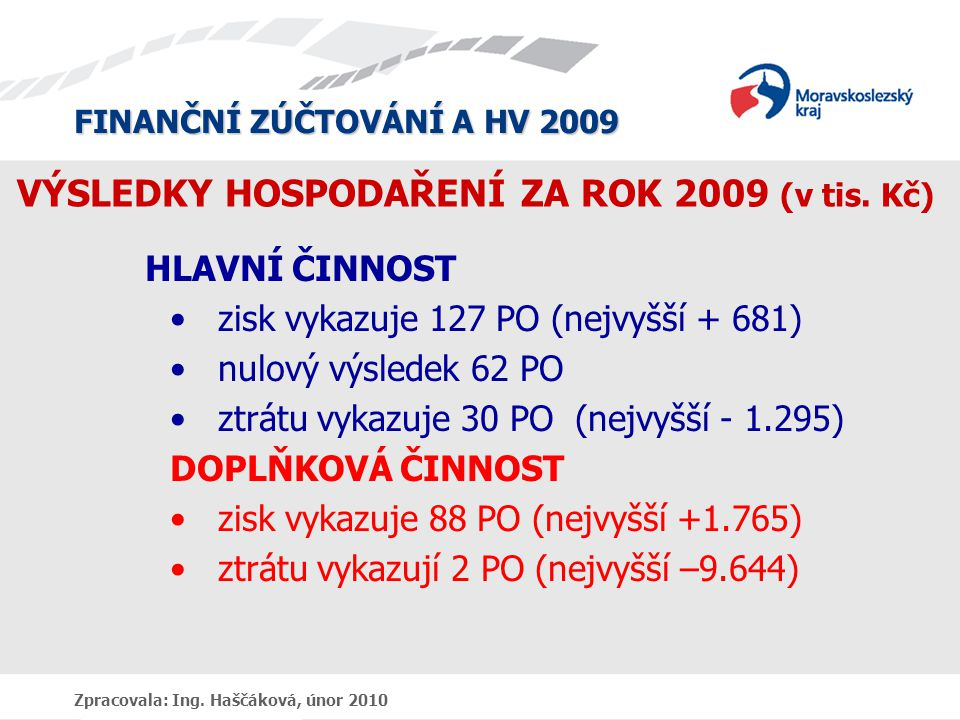 FINANČNÍ ZÚČTOVÁNÍ A HV 2009 Zpracovala: Ing. Haščáková, únor 2010 VÝSLEDKY HOSPODAŘENÍ ZA ROK 2009 (v tis. Kč) HLAVNÍ ČINNOST zisk vykazuje 127 PO (n