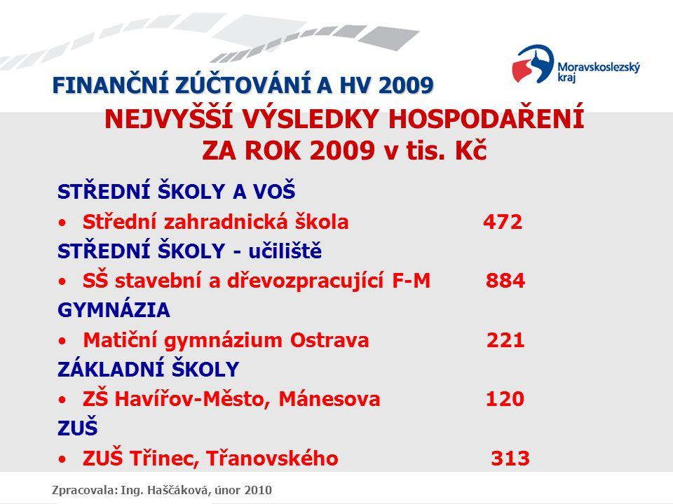 FINANČNÍ ZÚČTOVÁNÍ A HV 2009 Zpracovala: Ing. Haščáková, únor 2010 NEJVYŠŠÍ VÝSLEDKY HOSPODAŘENÍ ZA ROK 2009 v tis. Kč STŘEDNÍ ŠKOLY A VOŠ Střední zah