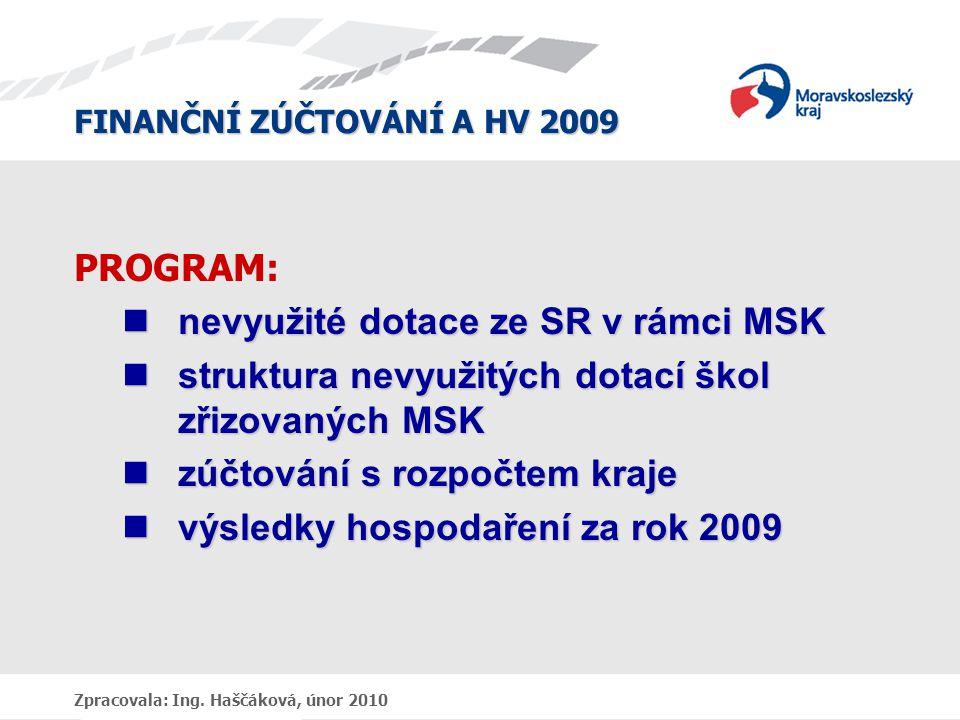 FINANČNÍ ZÚČTOVÁNÍ A HV 2009 Zpracovala: Ing. Haščáková, únor 2010 PROGRAM: nevyužité dotace ze SR v rámci MSK nevyužité dotace ze SR v rámci MSK stru