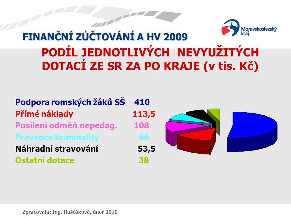 FINANČNÍ ZÚČTOVÁNÍ A HV 2009 Zpracovala: Ing. Haščáková, únor 2010 PODÍL JEDNOTLIVÝCH NEVYUŽITÝCH DOTACÍ ZE SR ZA PO KRAJE (v tis. Kč) Podpora romskýc
