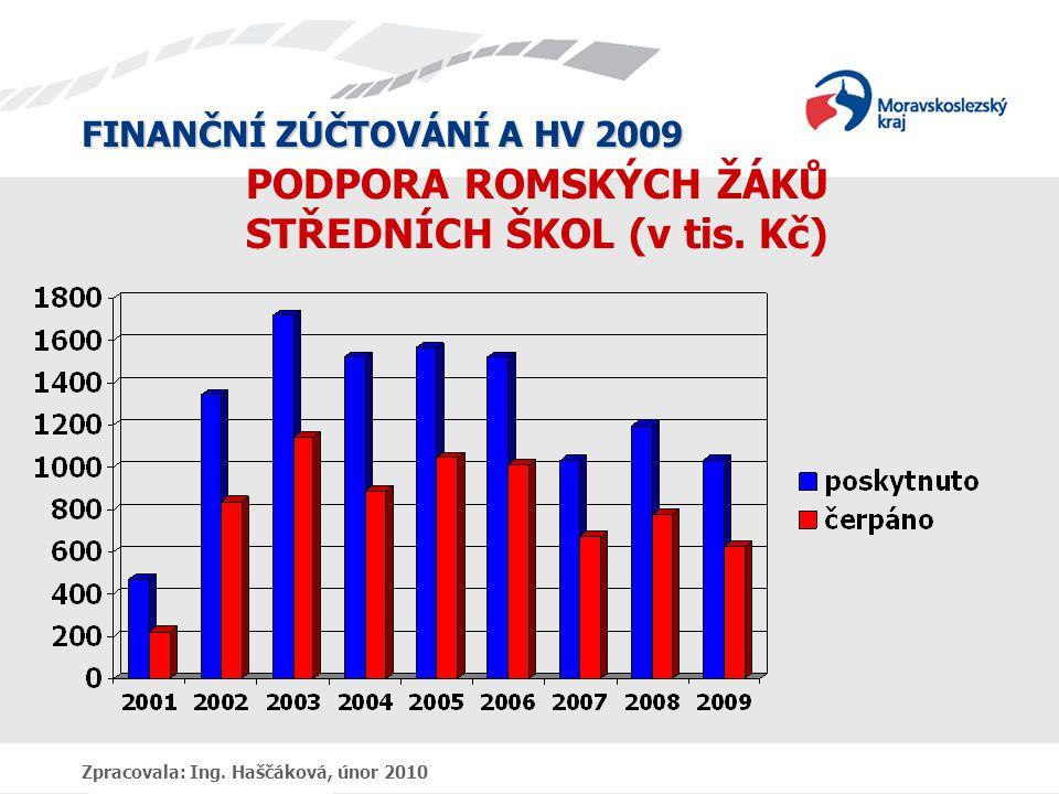FINANČNÍ ZÚČTOVÁNÍ A HV 2009 Zpracovala: Ing. Haščáková, únor 2010 PODPORA ROMSKÝCH ŽÁKŮ STŘEDNÍCH ŠKOL (v tis. Kč)
