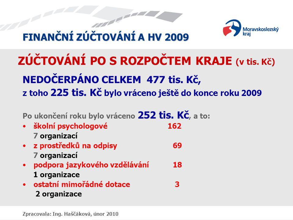 FINANČNÍ ZÚČTOVÁNÍ A HV 2009 Zpracovala: Ing. Haščáková, únor 2010 ZÚČTOVÁNÍ PO S ROZPOČTEM KRAJE (v tis. Kč) NEDOČERPÁNO CELKEM 477 tis. Kč, z toho 2