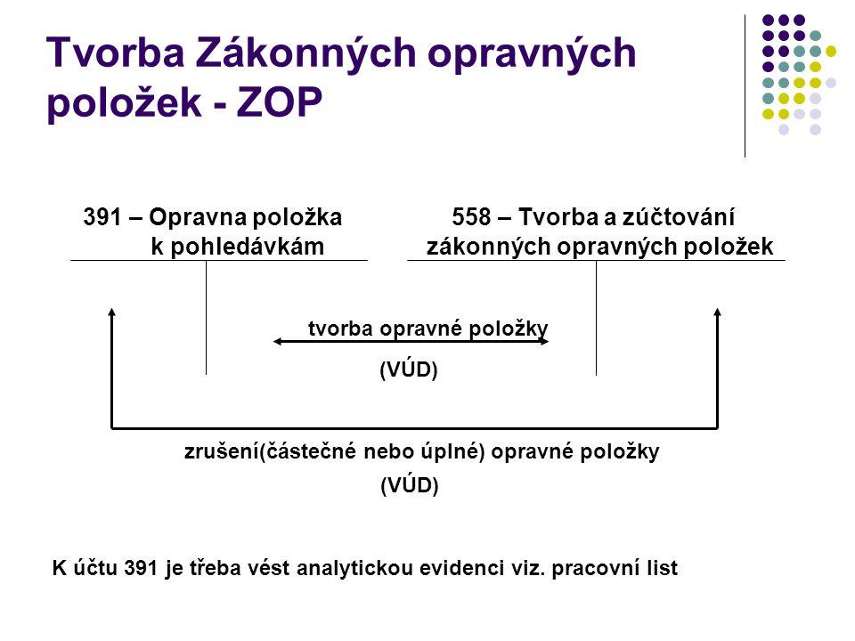 Tvorba Zákonných opravných položek - ZOP 391 – Opravna položka 558 – Tvorba a zúčtování k pohledávkám zákonných opravných položek tvorba opravné položky (VÚD) zrušení(částečné nebo úplné) opravné položky (VÚD) K účtu 391 je třeba vést analytickou evidenci viz.