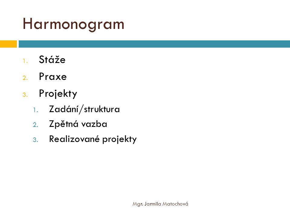 Harmonogram 1. Stáže 2. Praxe 3. Projekty 1. Zadání/struktura 2.