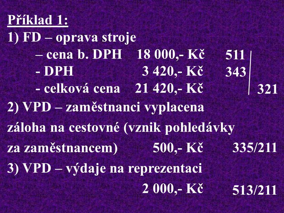 4) FD – nákup software (není DDNM) 4 000,- Kč 5) VBÚ – úhrada nájemného 8 000,- Kč 6) VÚD – zúčtování cestovného se zaměstnancem (snížení pohledávky za zaměstnancem) 400,- Kč 7) PPD – zaměst.