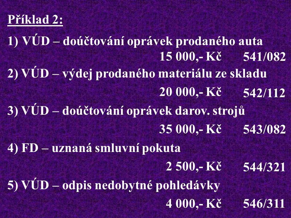Příklad 2: 1)VÚD – doúčtování oprávek prodaného auta 15 000,- Kč 2) VÚD – výdej prodaného materiálu ze skladu 20 000,- Kč 3) VÚD – doúčtování oprávek darov.