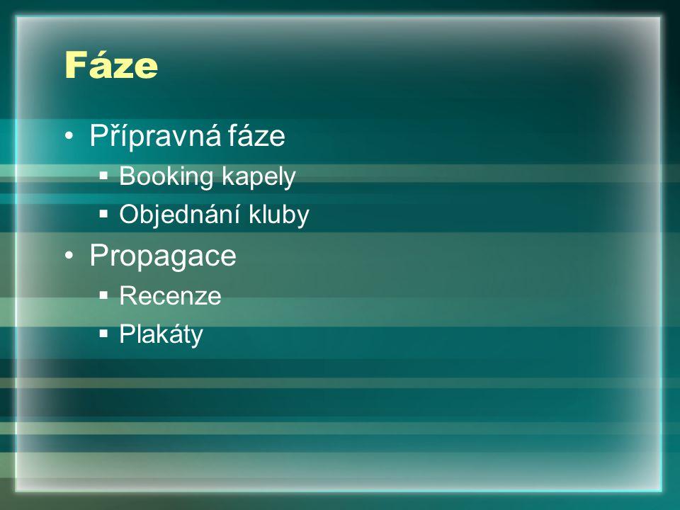 Fáze Přípravná fáze  Booking kapely  Objednání kluby Propagace  Recenze  Plakáty