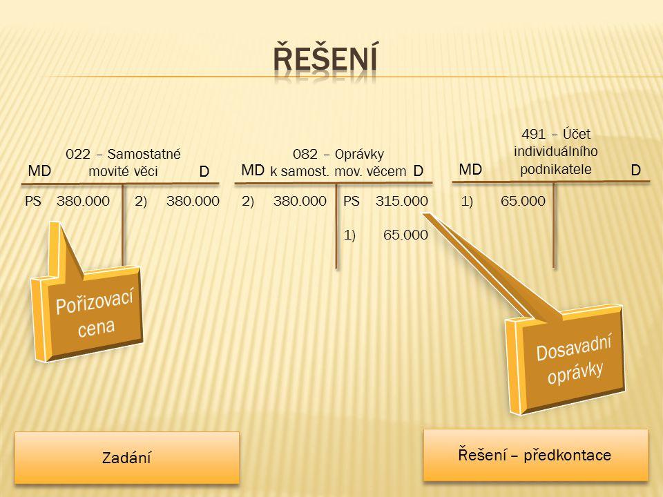 2)380.000 MD 082 – Oprávky k samost. mov.