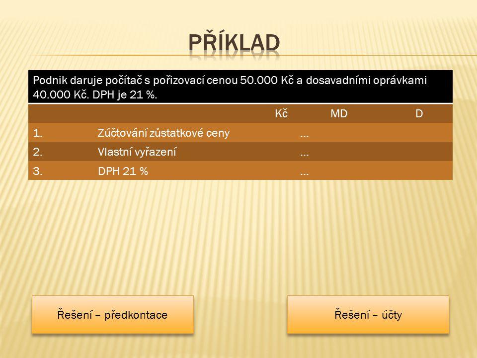 Podnik daruje počítač s pořizovací cenou 50.000 Kč a dosavadními oprávkami 40.000 Kč.