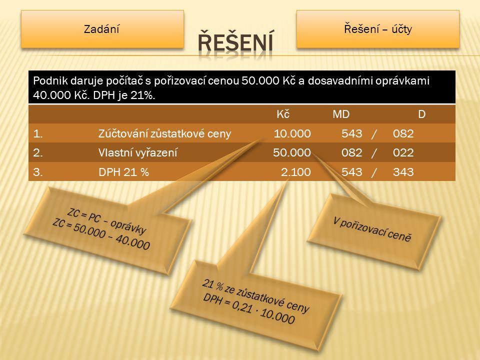 2)50.000 MD 082 – Oprávky k samost.mov.