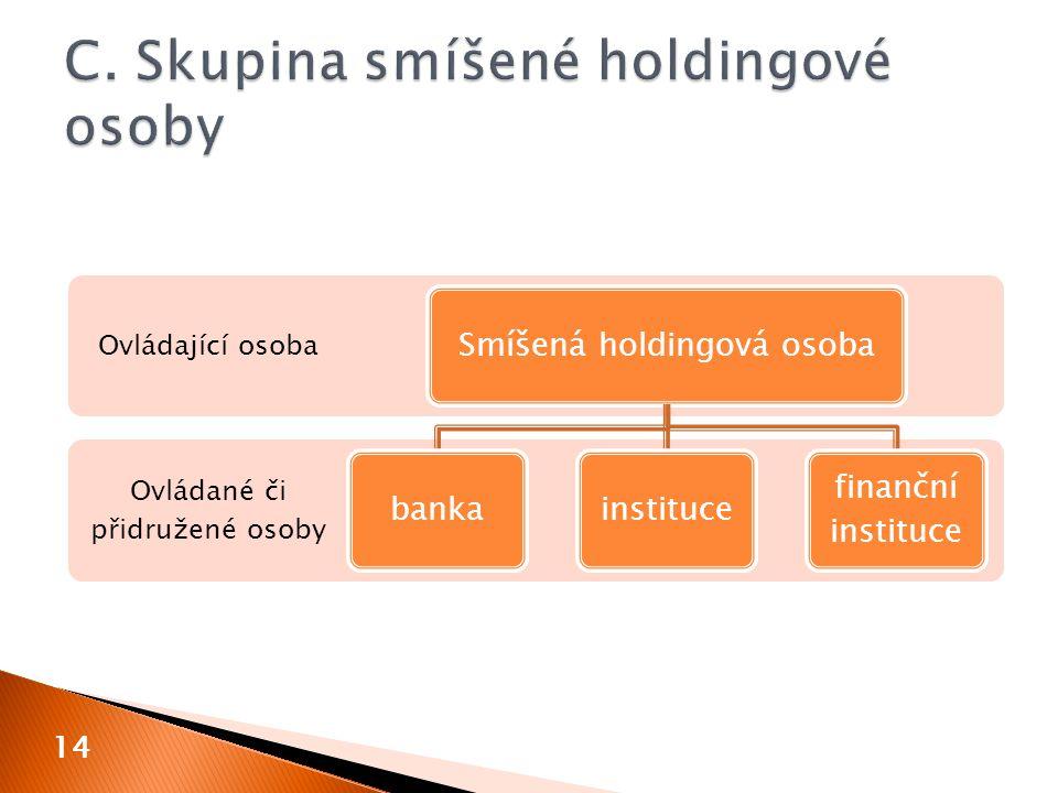 14 Ovládané či přidružené osoby Ovládající osoba Smíšená holdingová osobabankainstituce finanční instituce
