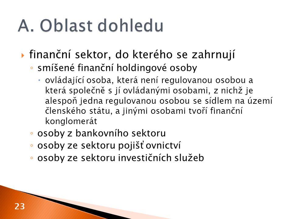  finanční sektor, do kterého se zahrnují ◦ smíšené finanční holdingové osoby  ovládající osoba, která není regulovanou osobou a která společně s jí ovládanými osobami, z nichž je alespoň jedna regulovanou osobou se sídlem na území členského státu, a jinými osobami tvoří finanční konglomerát ◦ osoby z bankovního sektoru ◦ osoby ze sektoru pojišťovnictví ◦ osoby ze sektoru investičních služeb 23