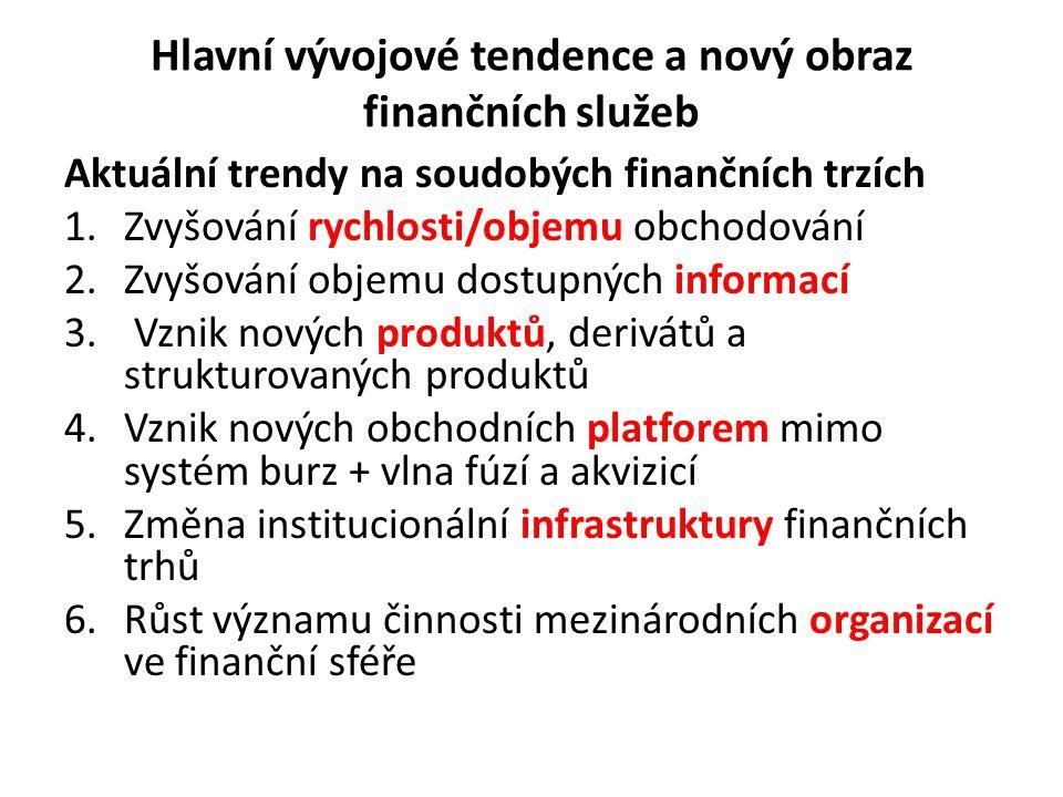 Hlavní vývojové tendence a nový obraz finančních služeb Aktuální trendy na soudobých finančních trzích 1.Zvyšování rychlosti/objemu obchodování 2.Zvyšování objemu dostupných informací 3.