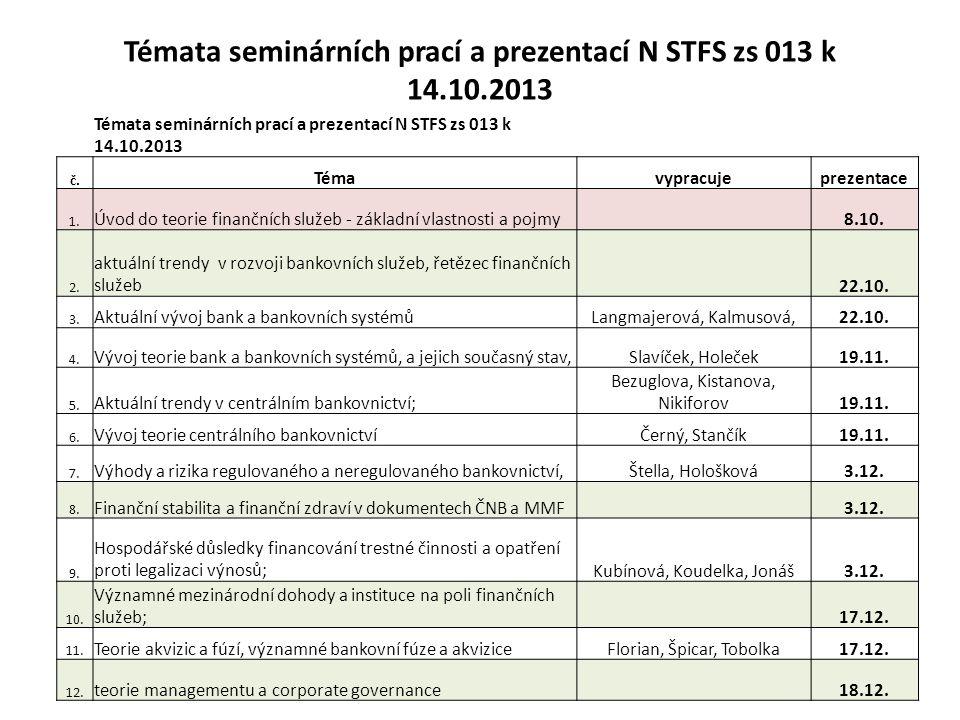Témata seminárních prací a prezentací N STFS zs 013 k 14.10.2013 č. Témavypracujeprezentace 1. Úvod do teorie finančních služeb - základní vlastnosti