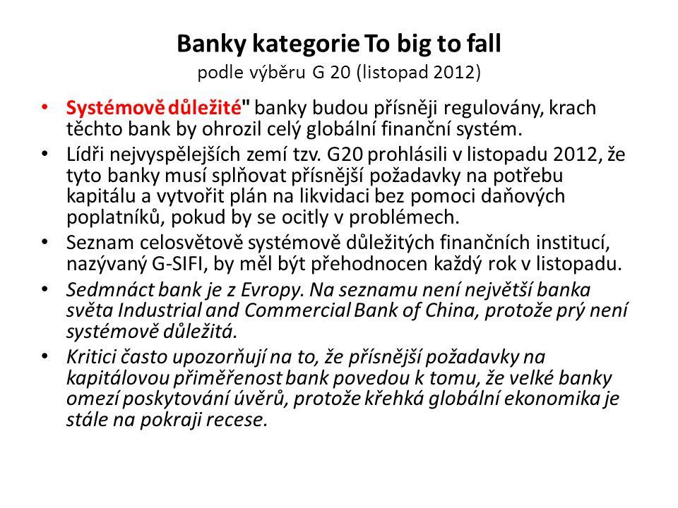 Banky kategorie To big to fall podle výběru G 20 (listopad 2012) Systémově důležité banky budou přísněji regulovány, krach těchto bank by ohrozil celý globální finanční systém.