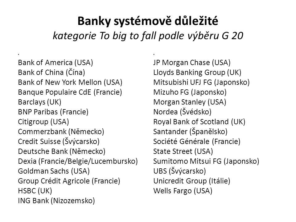 Banky systémově důležité kategorie To big to fall podle výběru G 20.