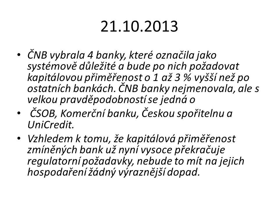 21.10.2013 ČNB vybrala 4 banky, které označila jako systémově důležité a bude po nich požadovat kapitálovou přiměřenost o 1 až 3 % vyšší než po ostatn