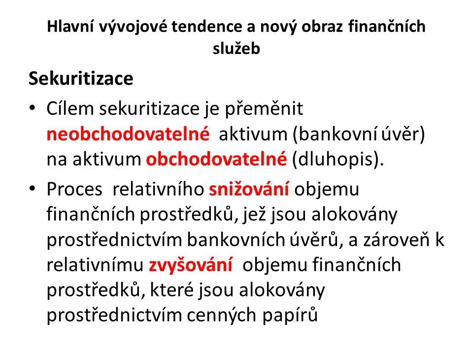 Hlavní vývojové tendence a nový obraz finančních služeb Sekuritizace Cílem sekuritizace je přeměnit neobchodovatelné aktivum (bankovní úvěr) na aktivum obchodovatelné (dluhopis).