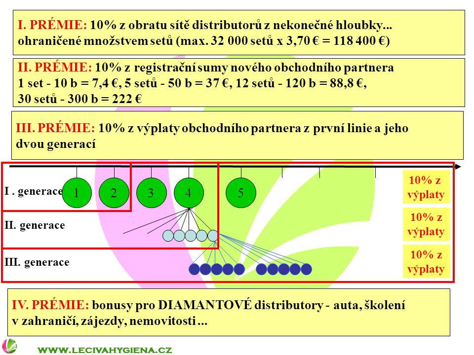 www.lecivahygiena.cz I. PRÉMIE: 10% z obratu sítě distributorů z nekonečné hloubky...