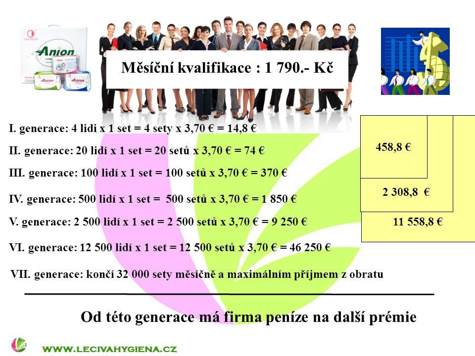 www.lecivahygiena.cz 11 558,8 € 2 308,8 € I.