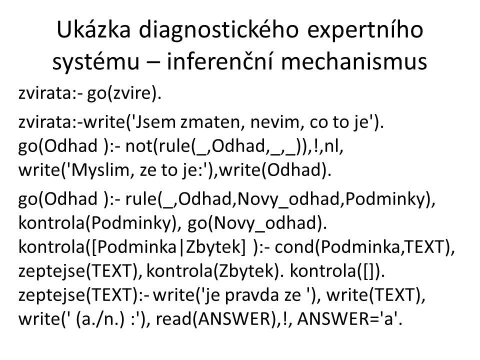 Ukázka diagnostického expertního systému – inferenční mechanismus zvirata:- go(zvire).
