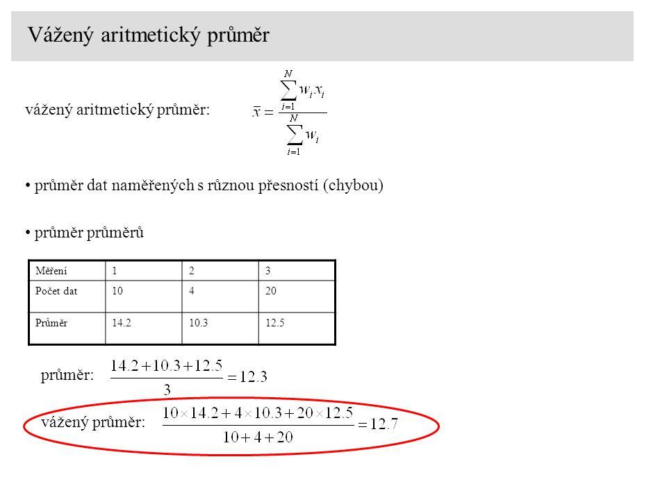 Vážený aritmetický průměr vážený aritmetický průměr: průměr dat naměřených s různou přesností (chybou) průměr průměrů Měření123 Počet dat10420 Průměr1