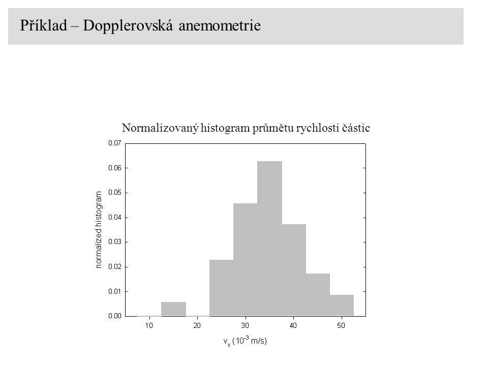 Příklad – Dopplerovská anemometrie Normalizovaný histogram průmětu rychlosti částic