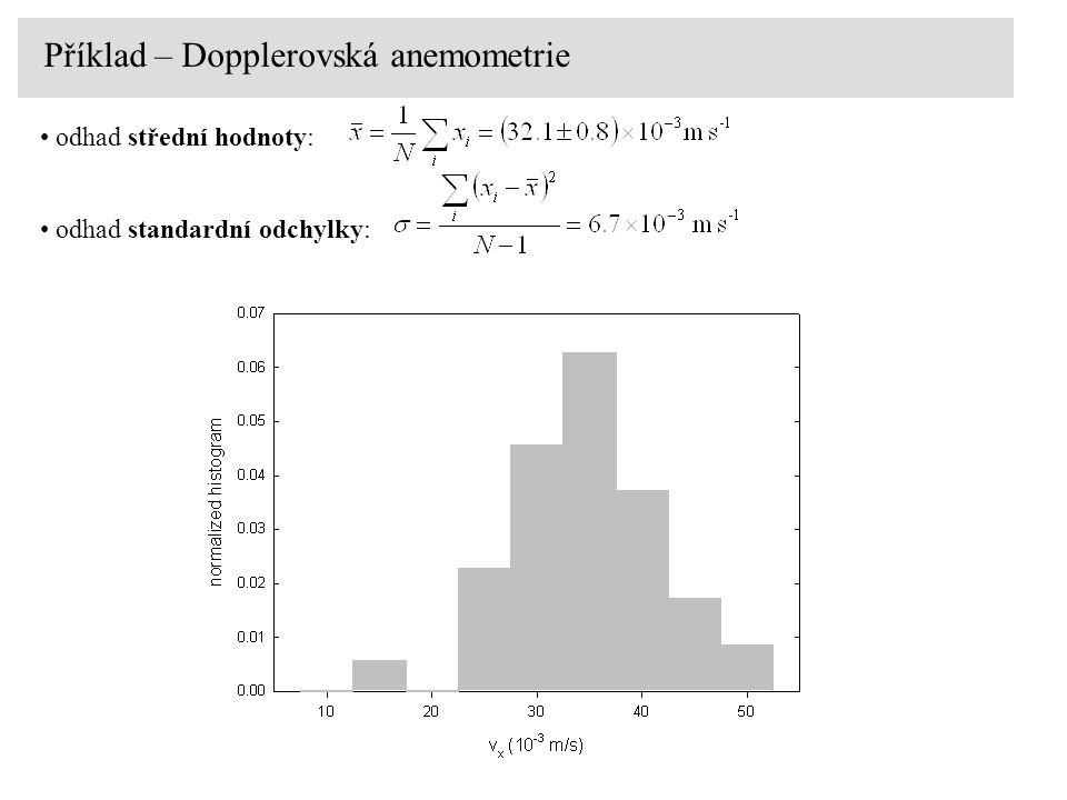 Příklad – Dopplerovská anemometrie odhad střední hodnoty: odhad standardní odchylky: