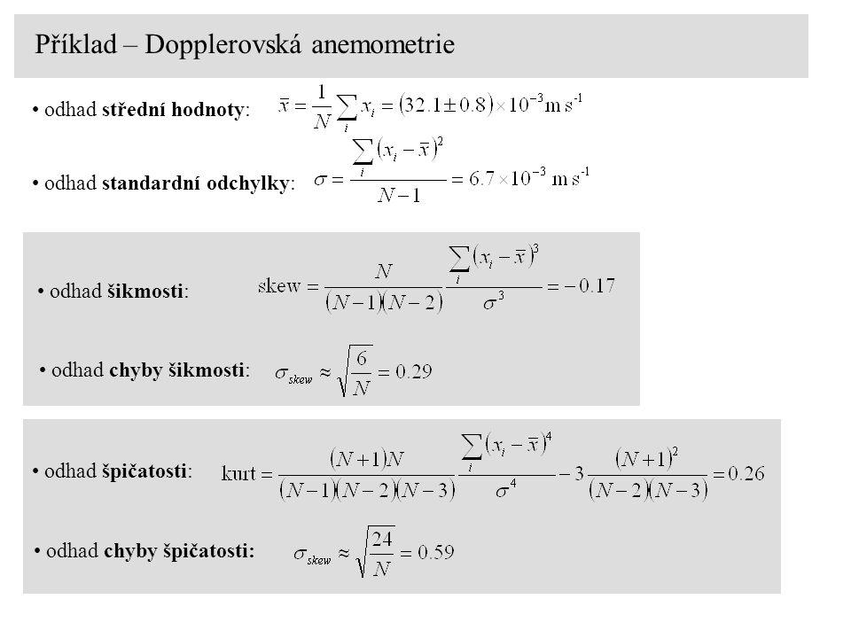 Příklad – Dopplerovská anemometrie odhad střední hodnoty: odhad standardní odchylky: odhad šikmosti: odhad chyby šikmosti: odhad špičatosti: odhad chy