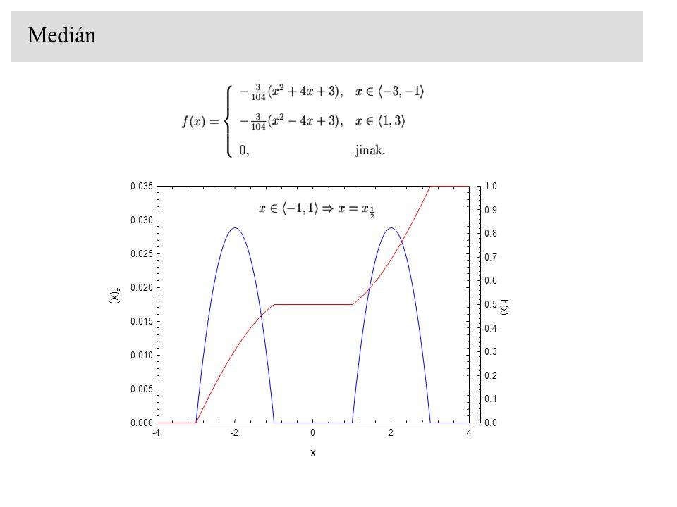 F(x) 0.0 0.1 0.2 0.3 0.4 0.5 0.6 0.7 0.8 0.9 1.0 Medián
