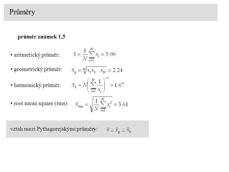 aritmetický průměr: harmonický průměr: root mean square (rms): geometrický průměr: Průměry průměr známek 1,5 vztah mezi Pythagorejskými průměry: