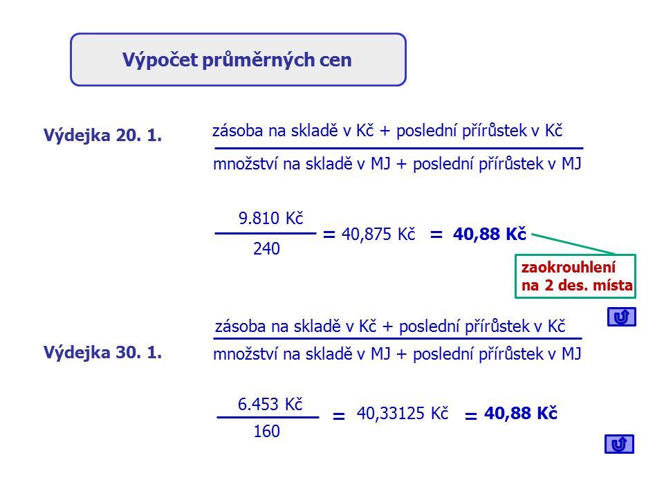 Metoda váženého aritmetického průměru periodického Průměrná cena = počáteční hodnota + hodnota přírůstku za období počáteční množství zásob + množství přírůstku za období 10.950 Kč 270 = 40,5555 Kč = 40,56 Kč Tato průměrná cena bude použita pro veškeré výdeje v měsíci únoru.
