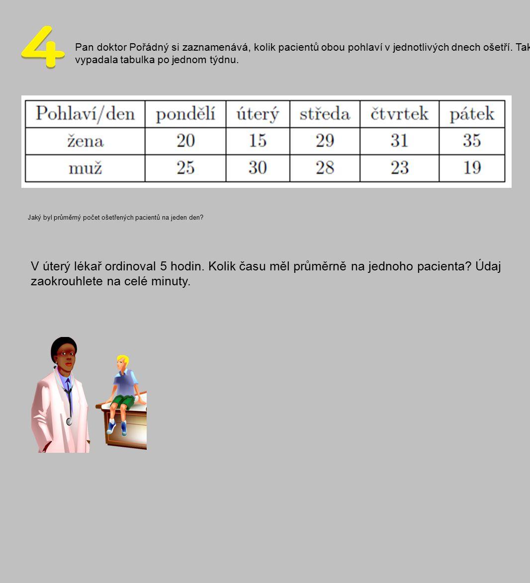 Pan doktor Pořádný si zaznamenává, kolik pacientů obou pohlaví v jednotlivých dnech ošetří. Takto vypadala tabulka po jednom týdnu. Jaký byl průměrný