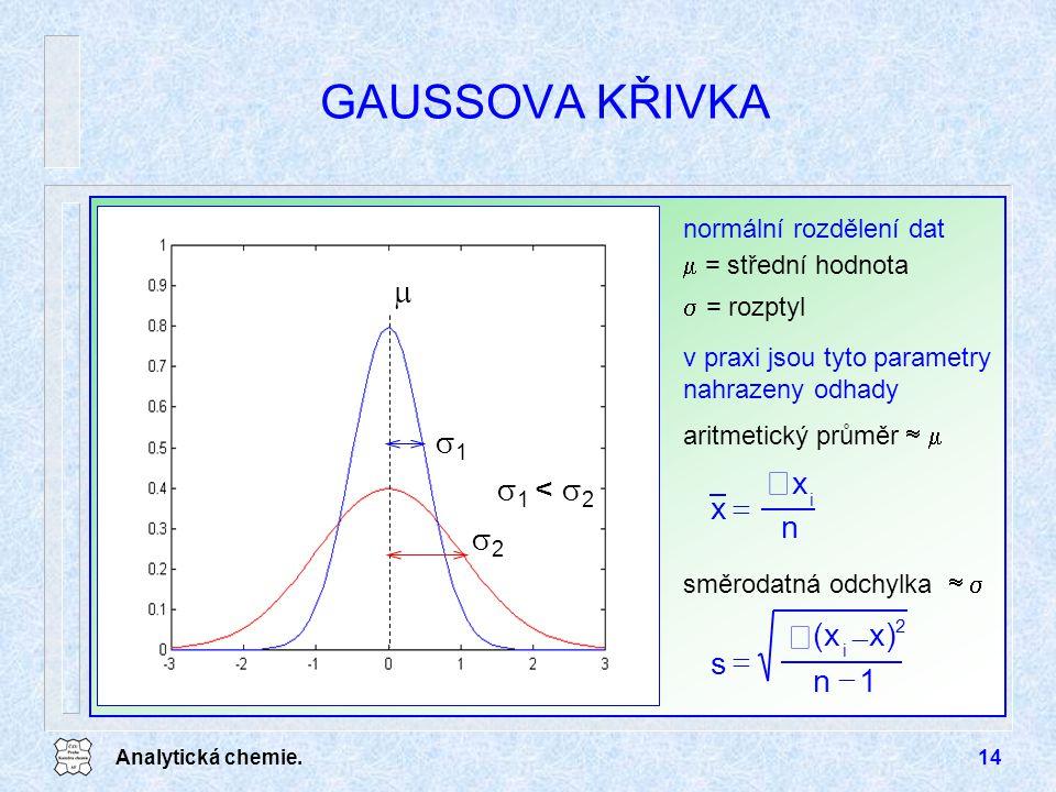 Analytická chemie.14 GAUSSOVA KŘIVKA  =  střední hodnota  =  rozptyl normální rozdělení dat v praxi jsou tyto parametry nahrazeny odhady aritmetic
