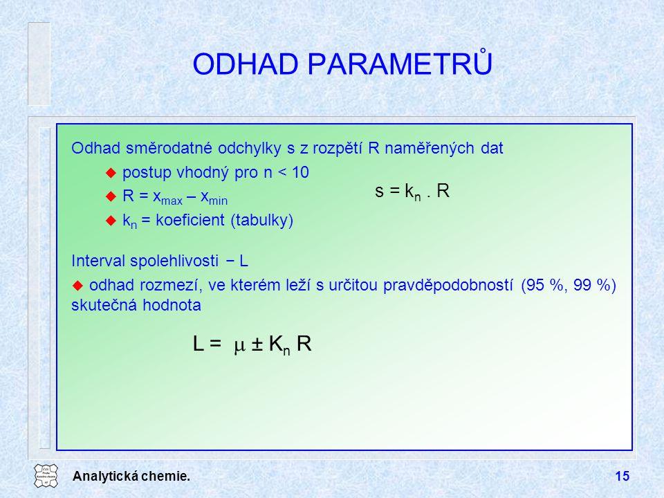 Analytická chemie.15 Interval spolehlivosti − L u odhad rozmezí, ve kterém leží s určitou pravděpodobností (95 %, 99 %) skutečná hodnota L =  ± K n