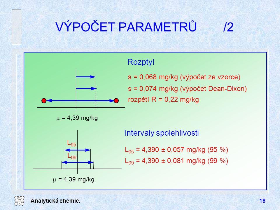 Analytická chemie.18 VÝPOČET PARAMETRŮ/2 Rozptyl rozpětí R = 0,22 mg/kg s = 0,074 mg/kg (výpočet Dean-Dixon)  = 4,39 mg/kg s = 0,068 mg/kg (výpočet